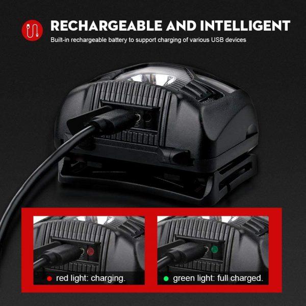 B079G383YH - SupFire Headlamp Rechargeable